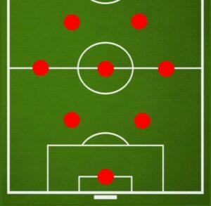 Расстановка 2-3-2 в футболе 8 на 8