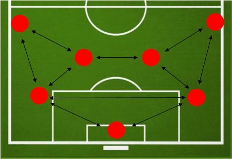 Выход из обороны при схеме 2-4-1