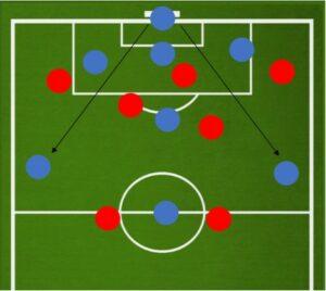 Контратака в футболе 8 на 8