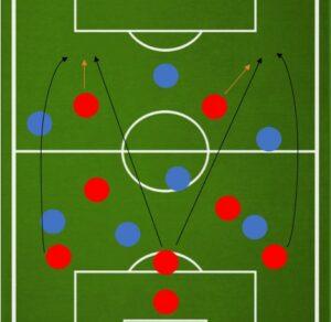 Схема контратаки в футболе 8 на 8