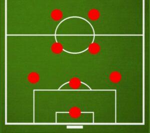 Тактика 3-2-2 в футболе 8 на 8