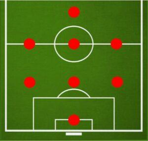 Cхема 3-3-1 в футболе 8 на 8