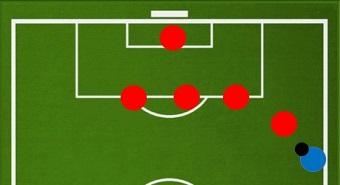 Как быть хорошим защитником в футболе