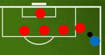Роль защитника в футболе