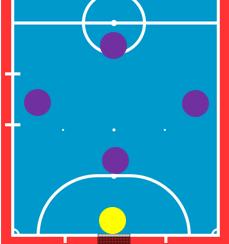 Схема 1-2-1 в мини-футболе