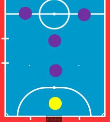 Тактическая схема 1-1-2 в футзале