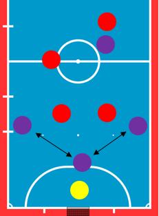 Тактическая схема 1-2-1 в мини-футболе