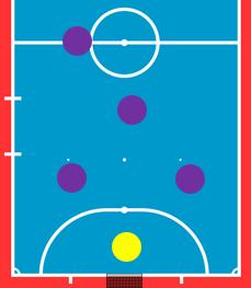 Схема 2-1-1 в мини-футболе