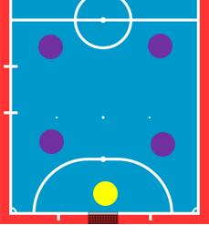 Тактика в мини-футболе 2-2