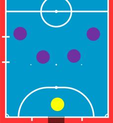 Схема 4-0 в футзале