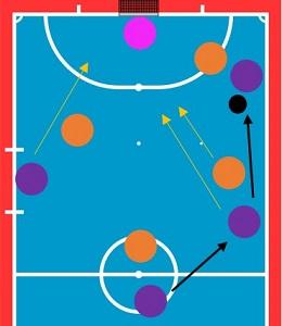 Атака через столба в мини-футболе