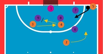 Как разыграть угловой в футзале