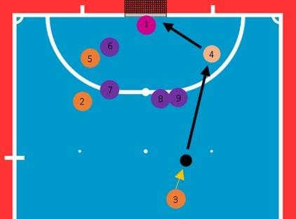 Схема розыгрыша штрафного в мини-футболе