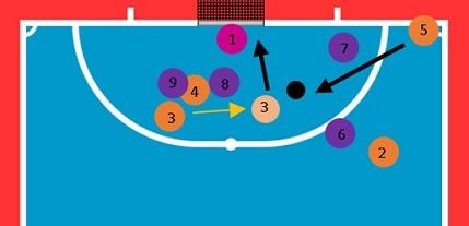 Схема розыгрыша углового в футзале