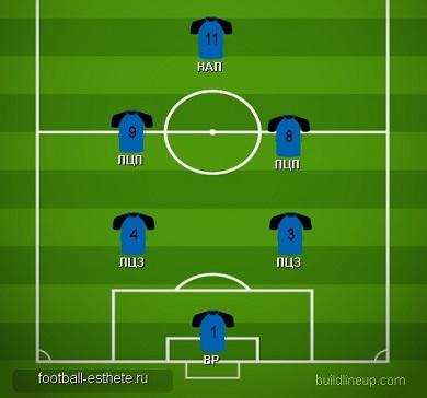 Тактика 2-2-1 в футболе 6 на 6