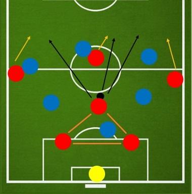 Игра в атаке в футболе 7 на 7