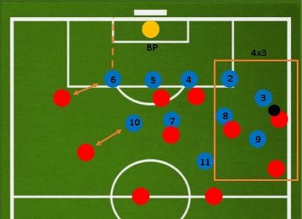 Тактика автобус в футболе