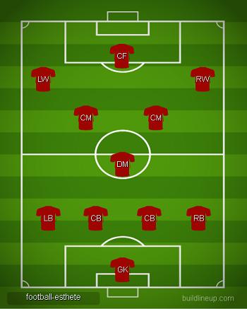 Расстановка 4-3-3 в футболе