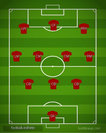 Тактика 3-4-3 в футболе