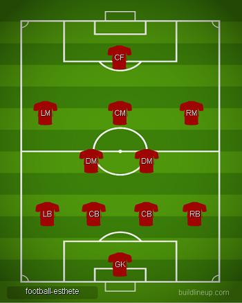 Схема 4-2-3-1