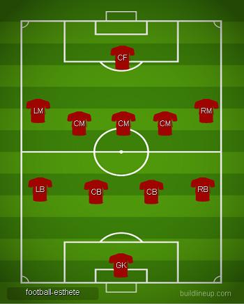 Схема 4-5-1 в футболе