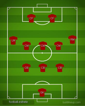 Схема 3-5-2 в футболе