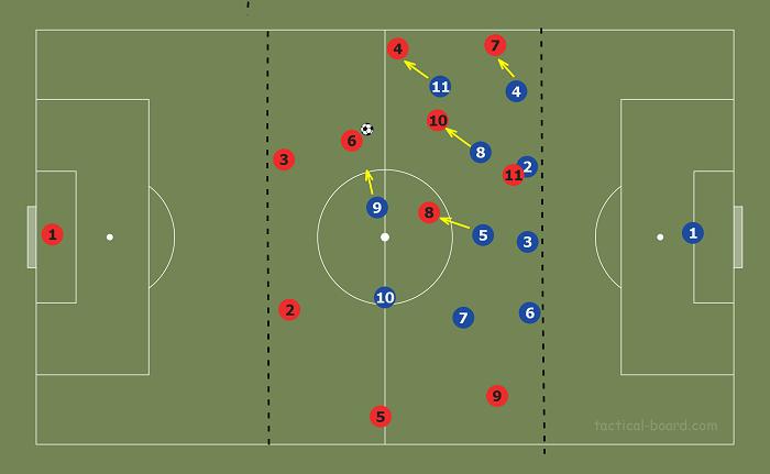 Средний прессинг в футболе