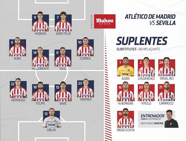 Атлетико Мадрид - схема 4-4-2