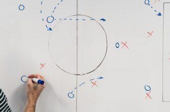 Схема 4-2-3-1 в футболе: тактика, позиции, плюсы и минусы
