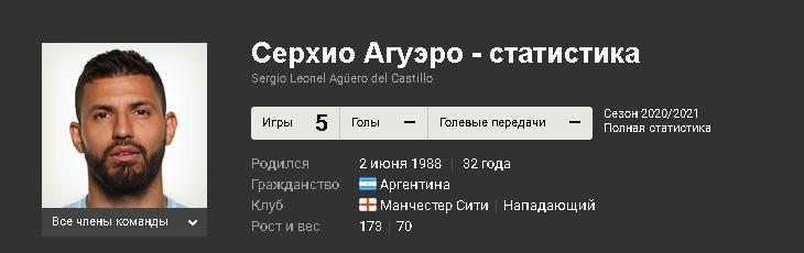 Статистика Серхио Агуэров в текущем сезоне
