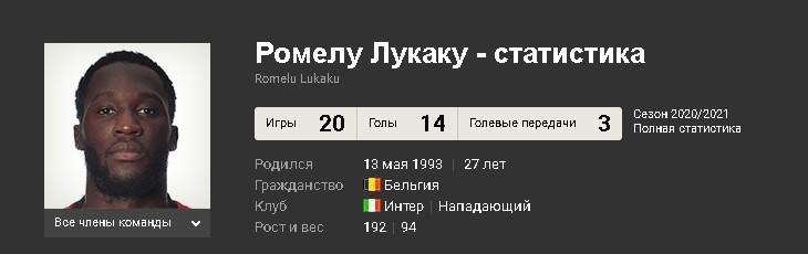 Статистика Ромелу Лукаку в текущем сезоне