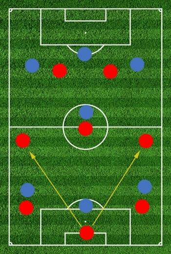 Выход из-под прессинга при схеме 3-2-2