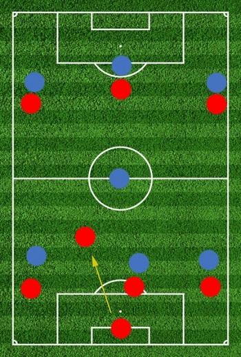 Выход из-под прессинга при схеме 3-3-1