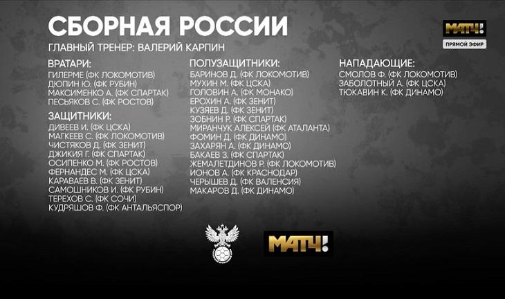Заявка сборной России по футболу на сентябрьские матчи к ЧМ-2022. Фото: matchtv.ru