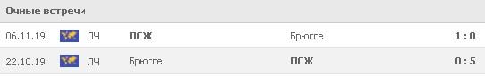 ПСЖ уже обыгрывал «Брюгге» в гостях со счетом 0:5 в рамках группового этапа ЛЧ. Фото: www.flashscore.ru